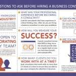 7 questions to ask before hiring business consultant
