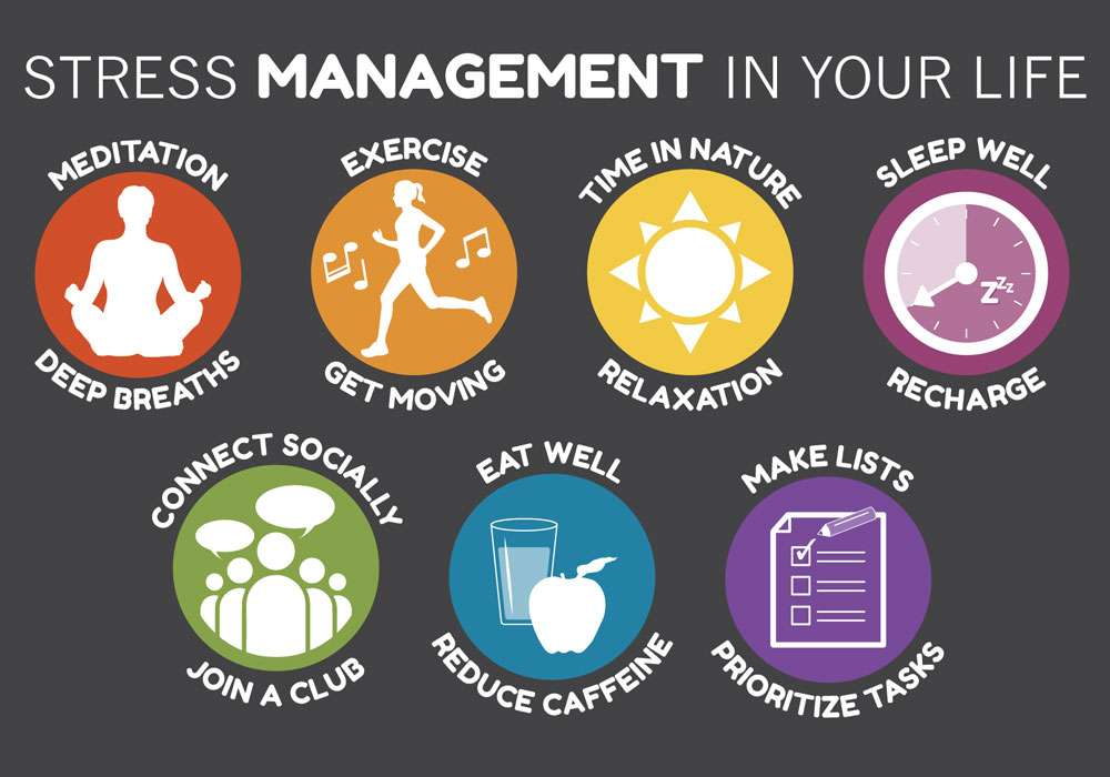 Stress Management Tips Infographic