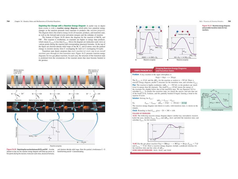 Kinetics Rates and Mechanisms of Chemical Reactions Page Layout Design