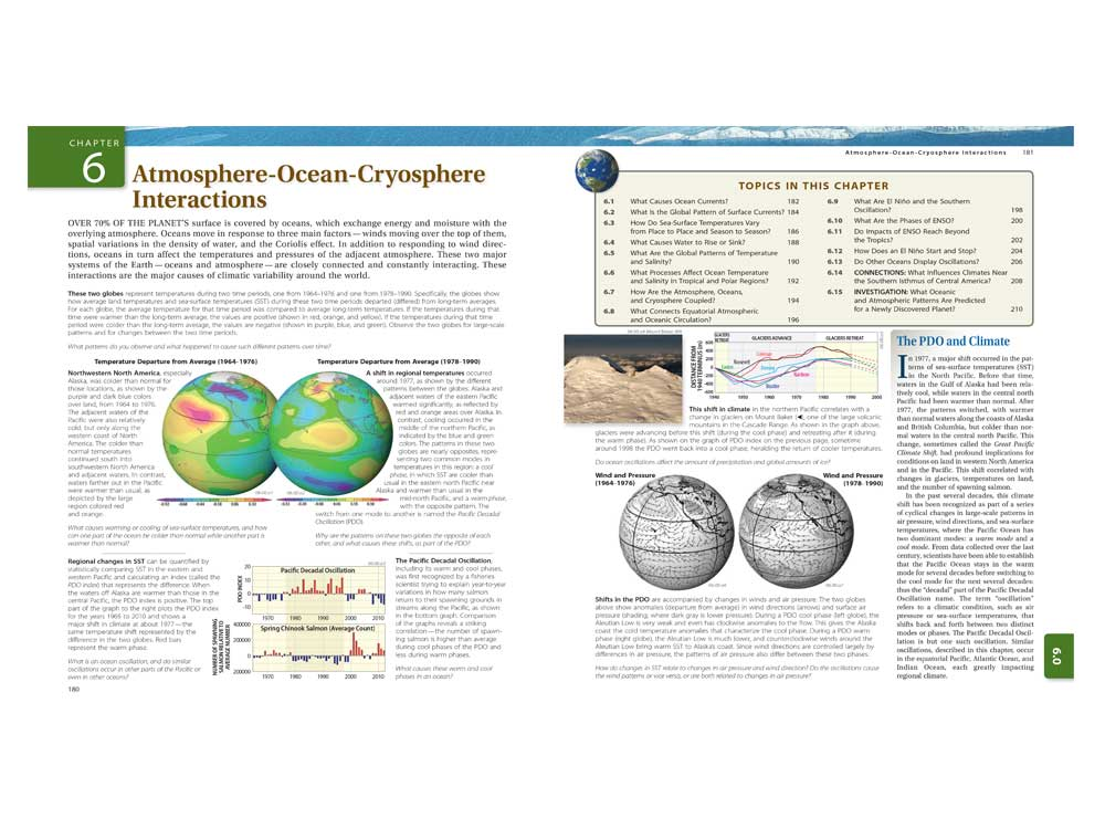 Atmosphere Ocean Cryosphere Interactions Page Layout Design