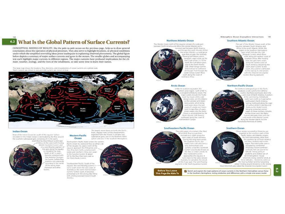 Global Pattern of Surface Currents Page Layout Design