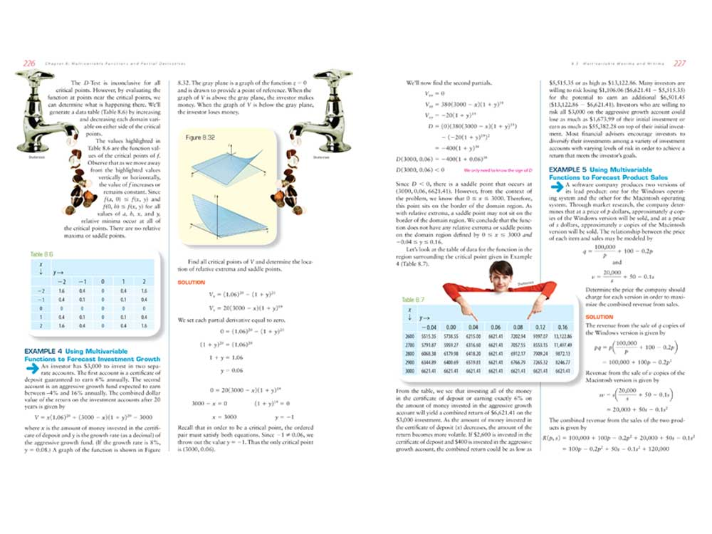Multivariable Functions Page Layout Design