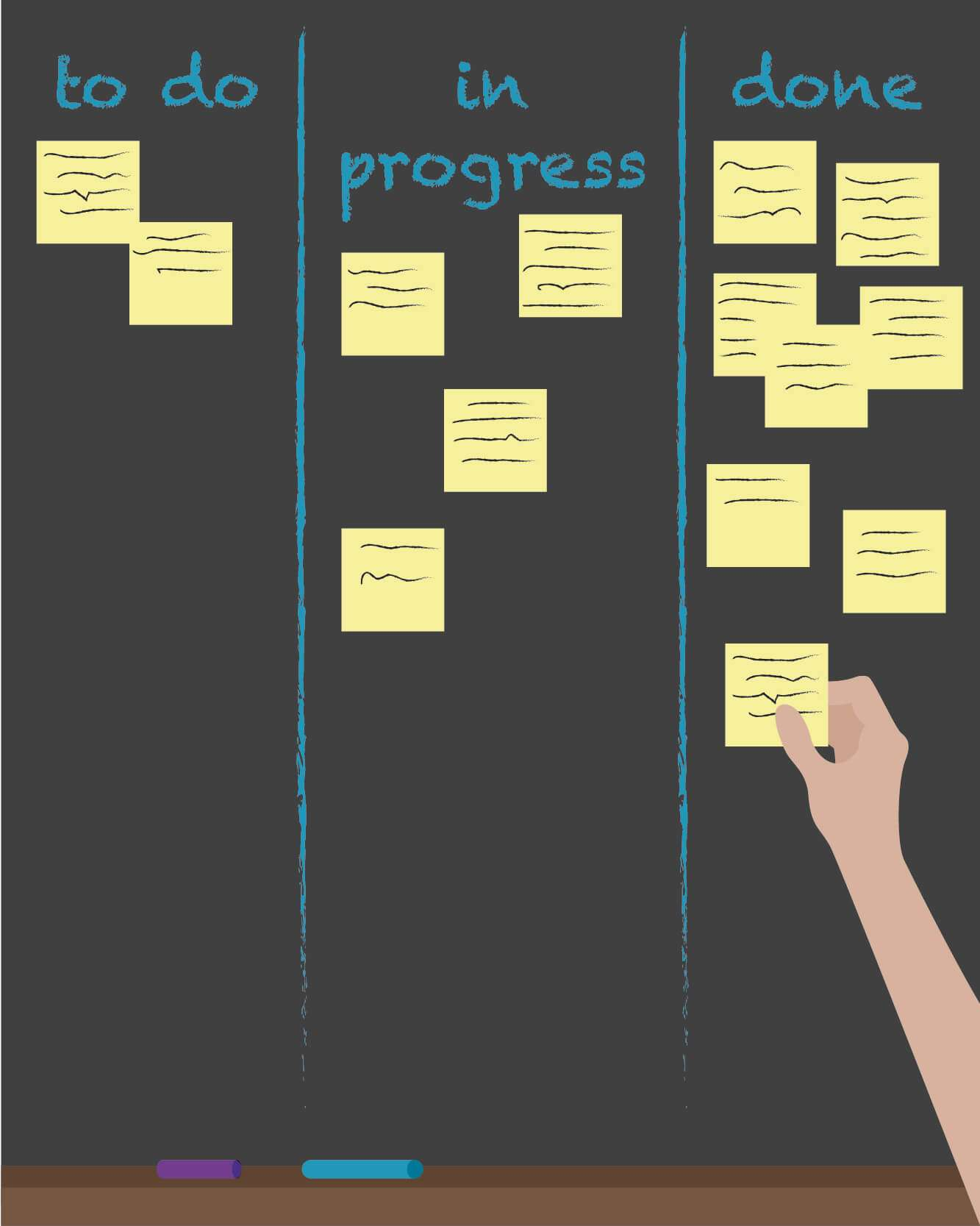 Project Management: Common Mistakes