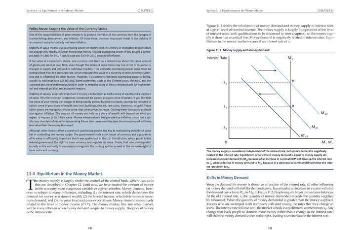 Equilibrium in Money Market Page Layout Design
