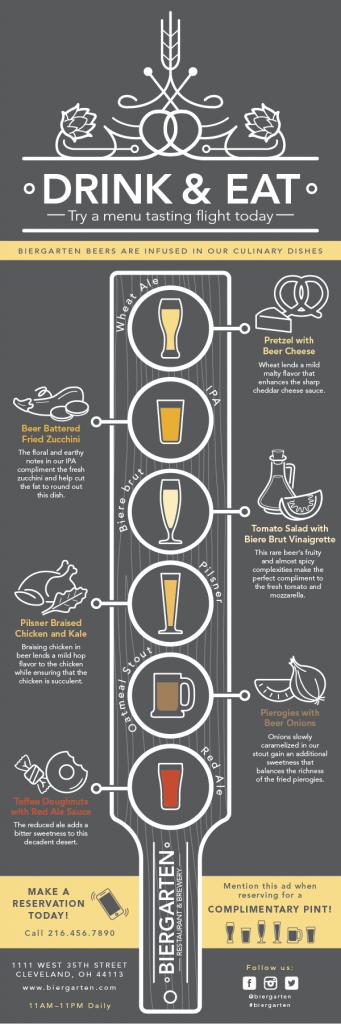 Menu Tasting and Beer Flight