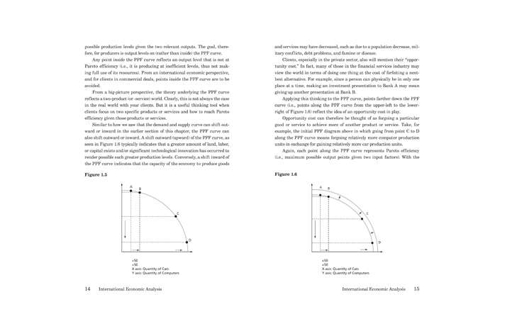 International Economic Analysis Page Layout Design